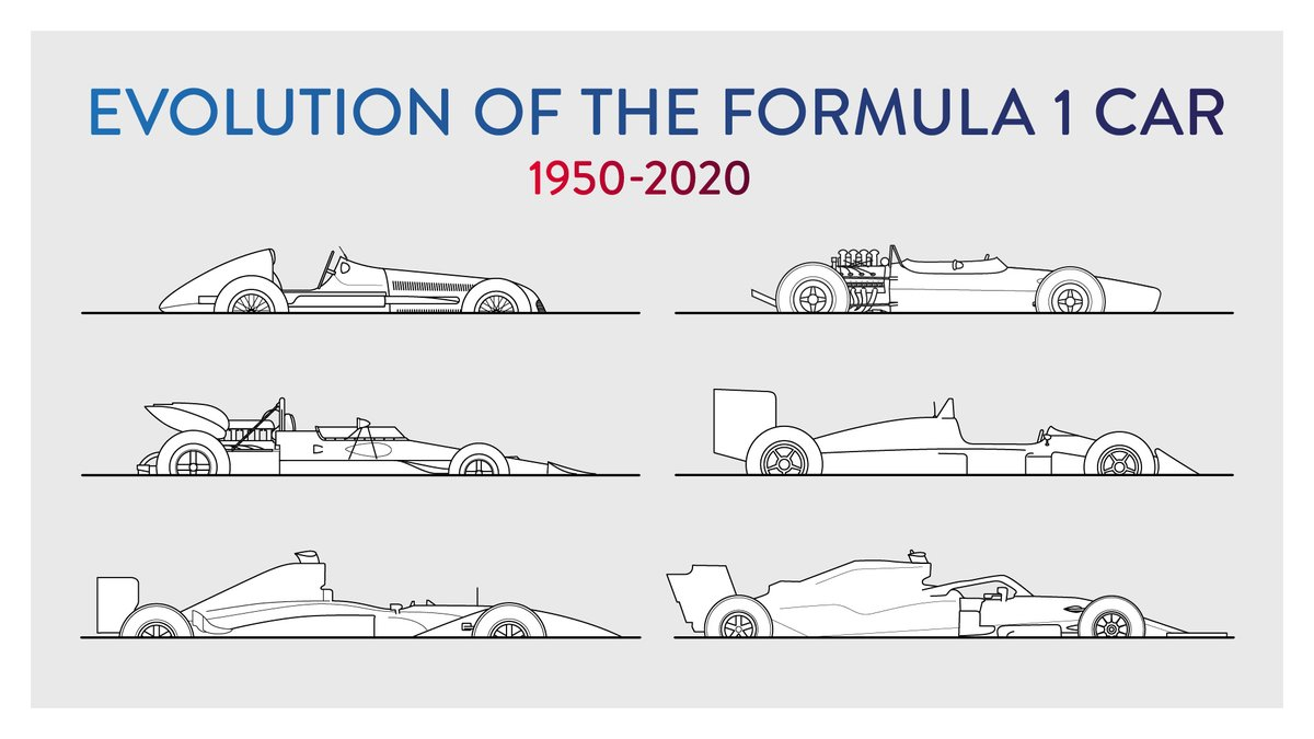 Wider wings and tyres, active suspension, DRS, halos and DAS are just some of the aspects that have changed on Formula 1 car in the last 70 years.  What's been your favourite change, or what do you wish was still there🤔?  #F170 #F1 https://t.co/IMaKCunVjq