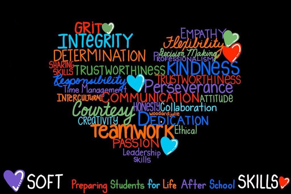 Kids need this kind of love in schools and from parents! Sketchnote by @woodard_julie