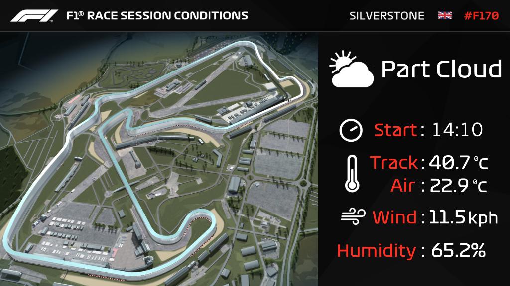F1 GP 70° Anniversario LIVE