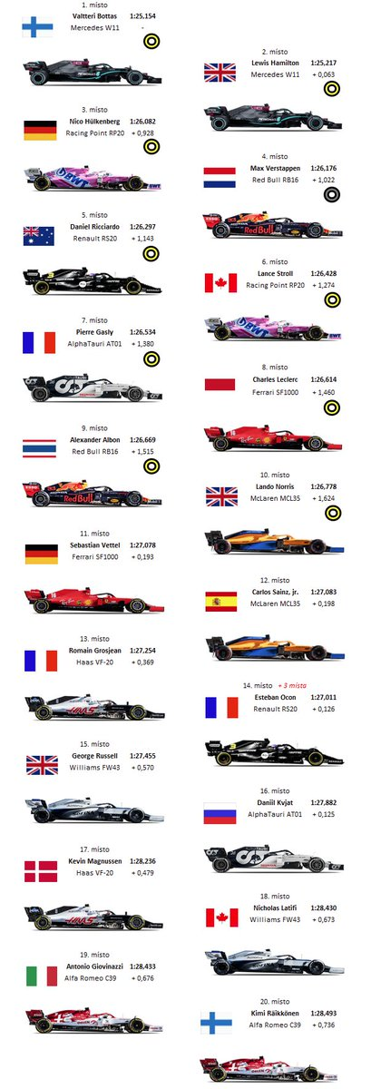 #F1 #F170 Starting grid https://t.co/ryeAHEZqjP