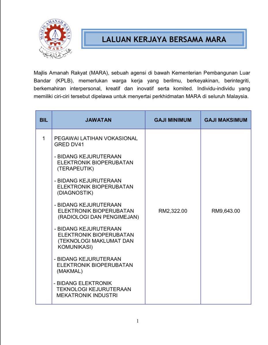 Mrsm Kuching On Twitter Iklan Kekosongan Jawatan Pegawai Latihan Vokasional Gred Dv41 Tarikh Tutup Permohonan Pada 20 Ogos 2020 Untuk Permohonan Sila Layari Https T Co Im0be2g88p Https T Co Xweg2xybpk