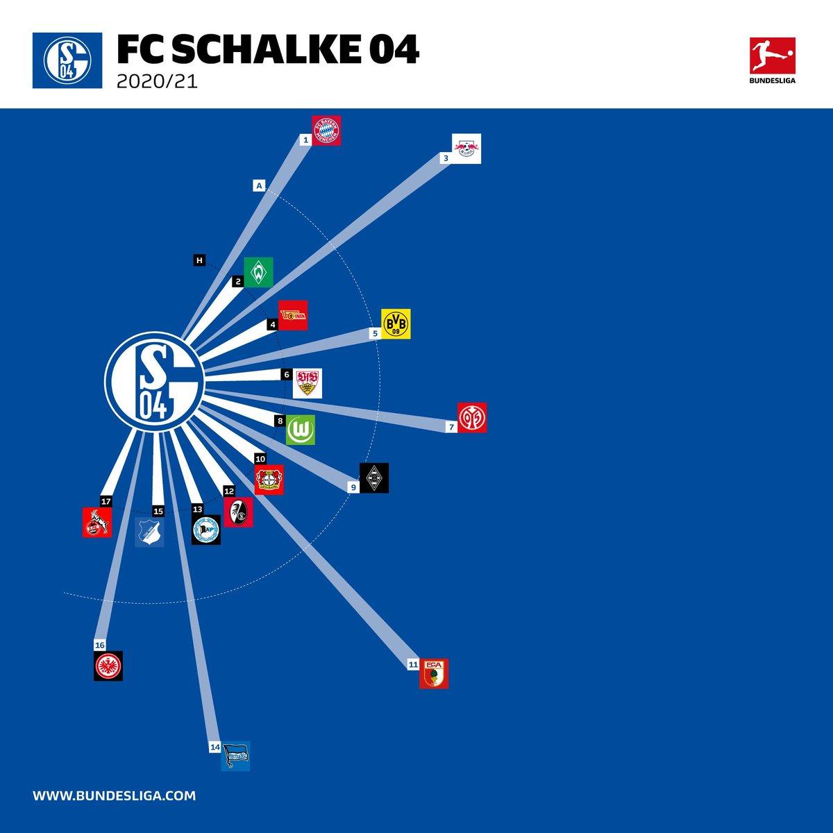 #Bundesliga