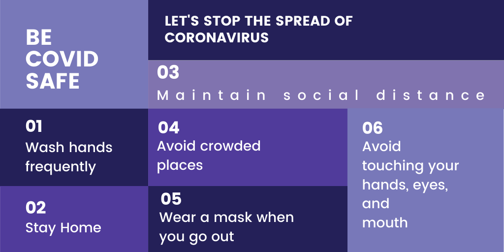 BE COVID SAFE!  Simple guidelines to follow to be safe from coronavirus. Make sure you follow these guidelines every time to be safe.  #covidsafe #stayhome #staysafe #anticovid #fightcovid #washhands #wearamask #SocialDistancepic.twitter.com/M3FhahZHlc