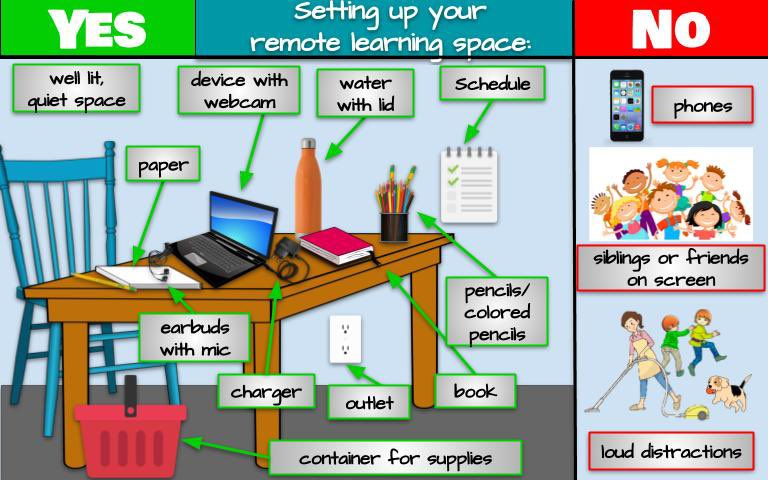Some helpful tips as you prepare your remote learning space. 💚 #TogetherWeCan #TogetherWeSoar