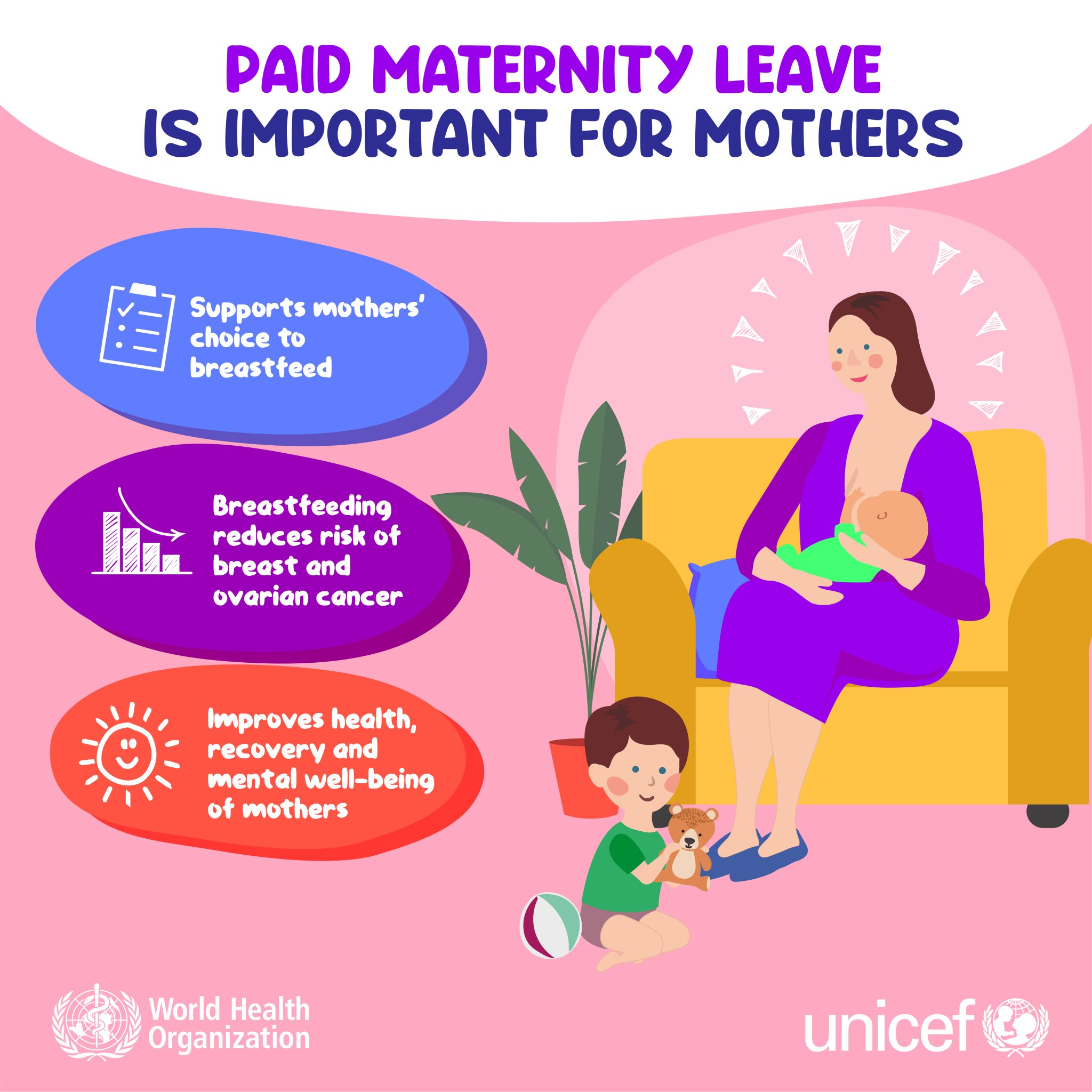 Who Emro On Twitter Paid Maternity Leave Is Important For Mothers As It Supports Mothers Choice To Breastfeed Breastfeeding Reduces Risk Of Breast And Ovarian Cancer Improves Health Recovery