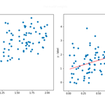 Image for the Tweet beginning: Gradient Descent Explained with #Python.