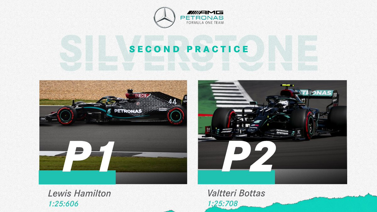 Friday practice done 👏 Good sessions today, Team! Back at it tomorrow 👊 #F170 https://t.co/mEsdwSZNDu