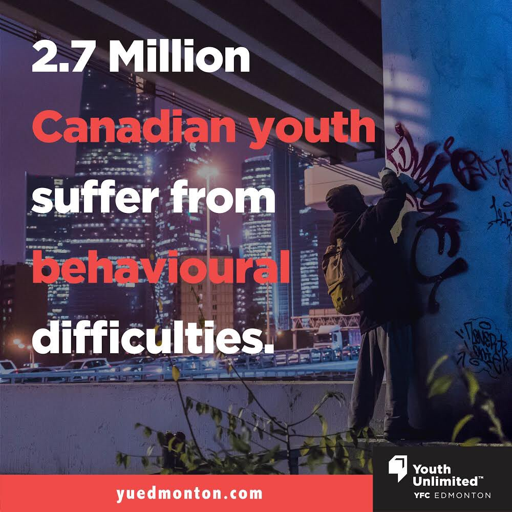 About 2.7 million Canadian youth are reported by their parents to suffer from severe emotional or behavioral difficulties.  https://policywise.com/wp-content/uploads/2016/07/What-Adults-Know-About-Youth-Mental-Health.pdf … #yuedmonton #youthunlimited #yfc #youthforchrist #edmonton #youthministry #youth  #youthgroup #mentalhealthawarenesspic.twitter.com/ZcN91ns33e