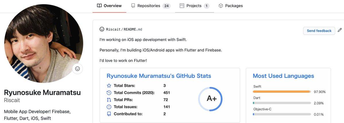 参考にさせていただきGitHubのプロフィールページを作成しました🙏✨(Top Languages CardはPrivateリポジトリ含まずかな?思ったよりDartがとても少ない)GitHub Readme Stats を利用してGitHubプロフィールをカッコよくする  #Qiita