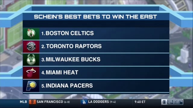 """""""Listen, I'm not even putting the Philadelphia 76ers in the mix.""""  According to @AdamSchein, the 76ers aren't set up to make any noise in the East. https://t.co/0fk6YZNlUI"""