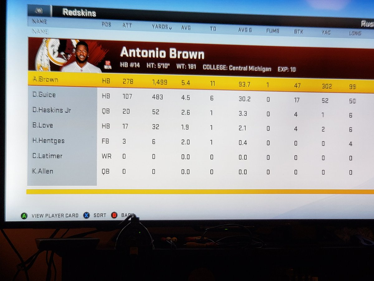 @PAPAxC4 How's this for a wacky madden sim, Antonio Brown switched to a RB #FixMaddenFranchise https://t.co/q3YhjZdXsI