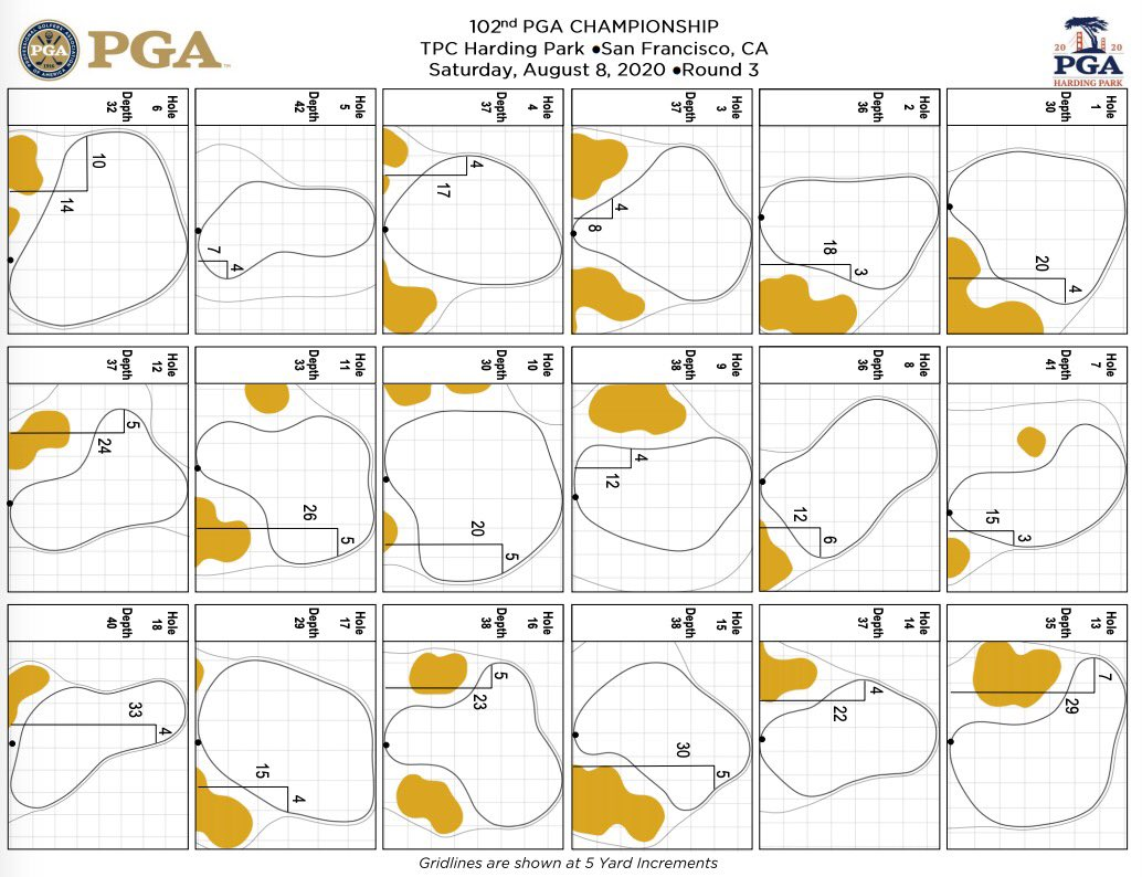 Round 3 hole locations. #PGAChamp https://t.co/L9BBvgQwWj