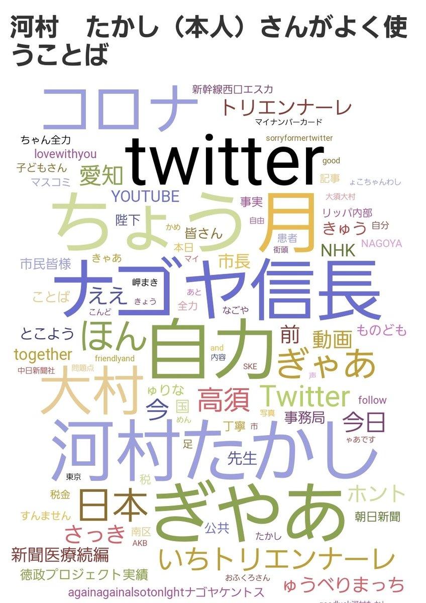 たかし twitter 河村