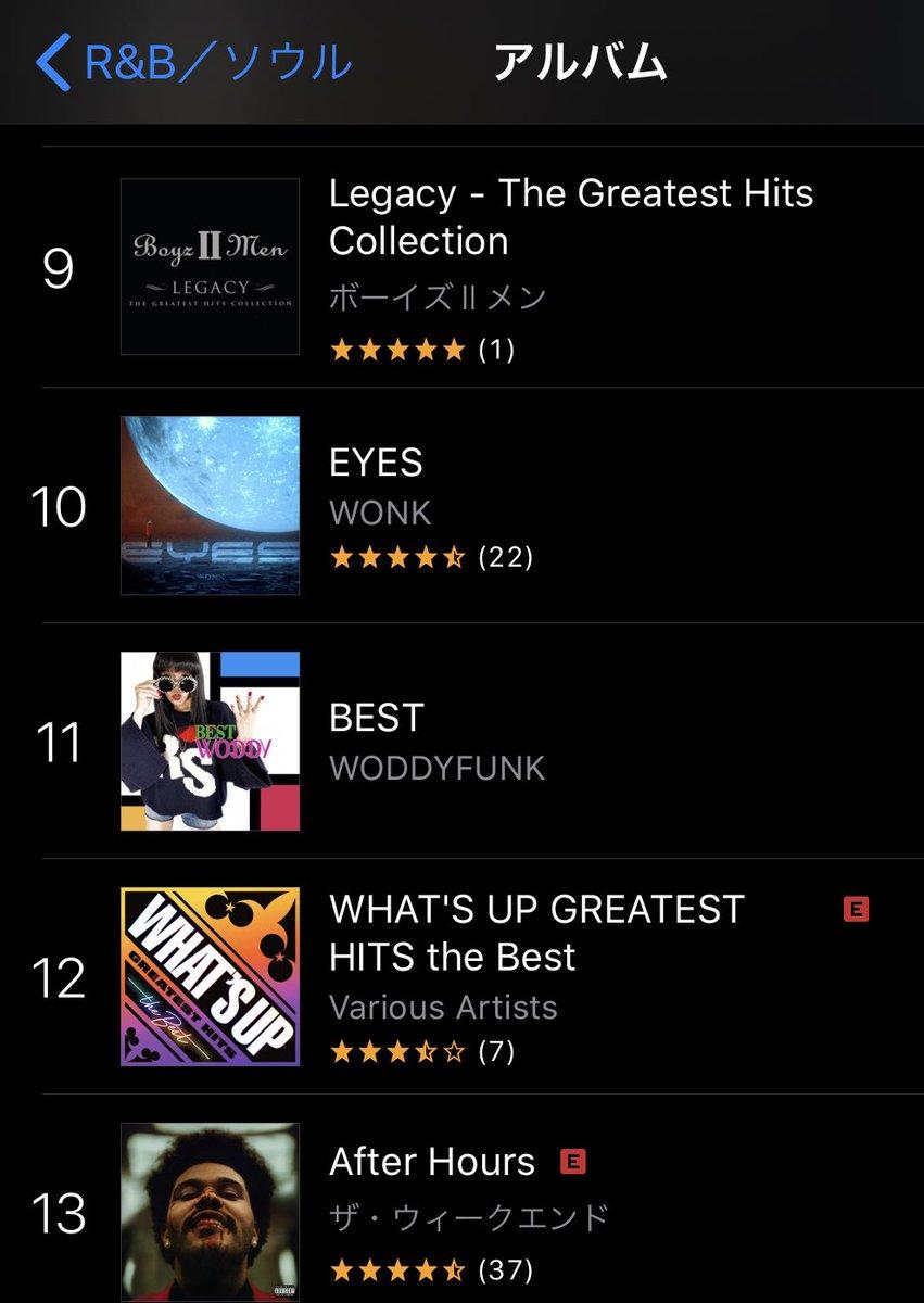 ベストセラー「BEST」デジタル配信も好評です🙇♀️iTunes R&B/ソウル部門アルバムで11位 「iTunes 」「spotify 」#talkbox#funk#dj#dance
