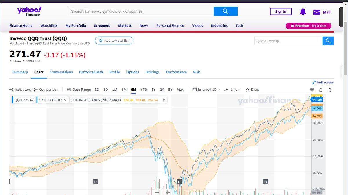 NASDAQとQQQは結構違うようです。 下記の濃い青がQQQで水色がNASDAQですので QQQのほうがアウトパフォーム(乖離)しているみたいですね。 pic.twitter.com/Ec2qLnbJbk