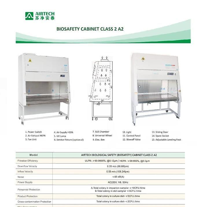 Bisafty Cabinet Class2  #PCR #etraksi #covid19 #alatkesehatan #alkesdkpmedan #medical #delikaryaprima #laboratorium #icu #IGD #ekatalogpic.twitter.com/xYWqcD4VBO