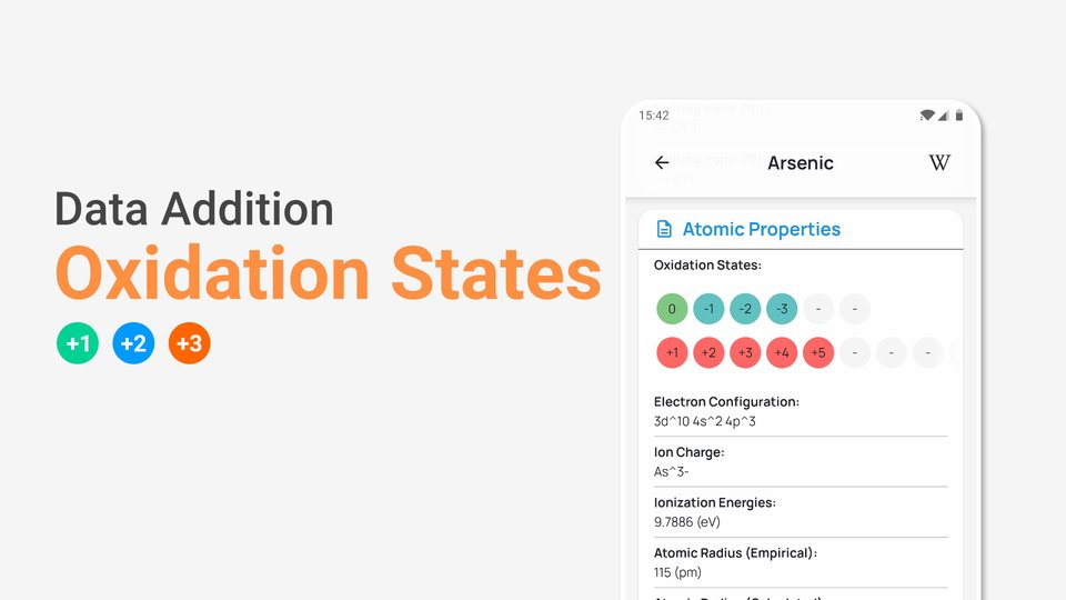 Oxidation States are available in 'Atomic - Periodic Table' since the last update. Get the app now and check it out!  ... #android #androiddev #dev #development #app #newapp #apps #androidapp #androidapps #science #periodictable #androiddeveloper pic.twitter.com/U8GKQxe2mt