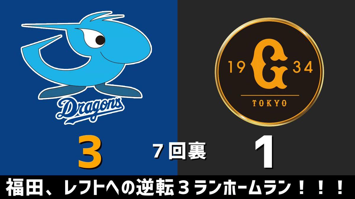 セ・リーグ公式戦 中日vs.巨人 2020.08.087回裏 福田、レフトへの逆転3ランホームラン!!!中日ドラゴンズ、2点リードです #dragons【全得点】⇒