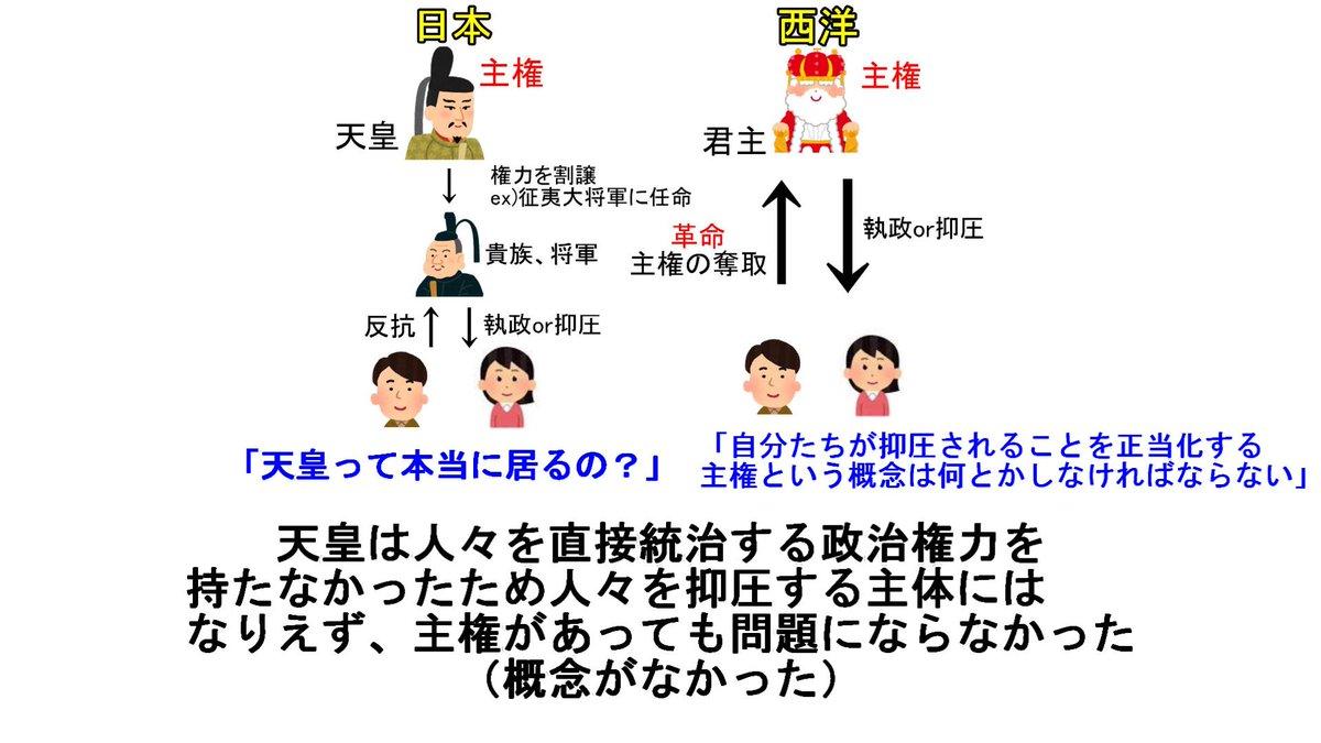 国 日本 の 憲法 日本 帝国 憲法 違い と 大