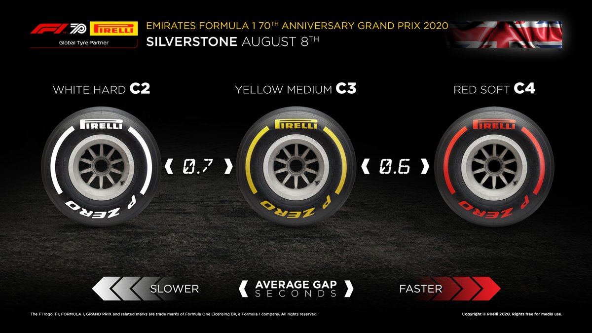 Mind the gap! Here are the performance gaps between our #Fit4F1 tyres chosen for the #F170 grand prix at @SilverstoneUK! https://t.co/dZdlab666z