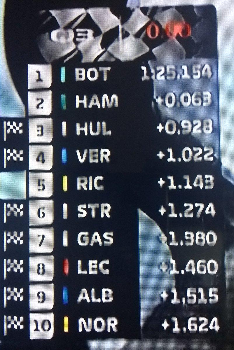 Bottas se lleva la pole position del Gran Premio del 70 aniversario de la Fórmula 1 #F170 @omarketingf1 @HablandodeF1Mx @TavoMotta https://t.co/sdyNhnRSGn