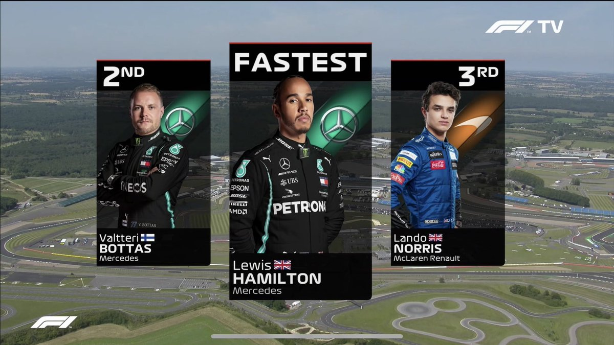 [#Formule1] 🏁 Fin des EL3 !  1. Lewis Hamilton (Mercedes) 2. Valtteri Bottas (Mercedes) 3. Lando Norris (McLaren)  #Formula1 #F1 #F170 https://t.co/vKeAtOQoRS