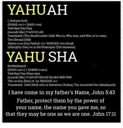 The Son's #Name was NEVER the English name #Jesus   #Father #YaHUaH #Son #YaHUShA  #church #religious #lies #Restored #Name #Bibles https://t.co/lKlVNlzSds ISR #SouthAfrica HalaluYaH #Scriptures Halal (Praise) u (ye) #YaH contracted #YaHUaH https://t.co/jKkHjanpYR