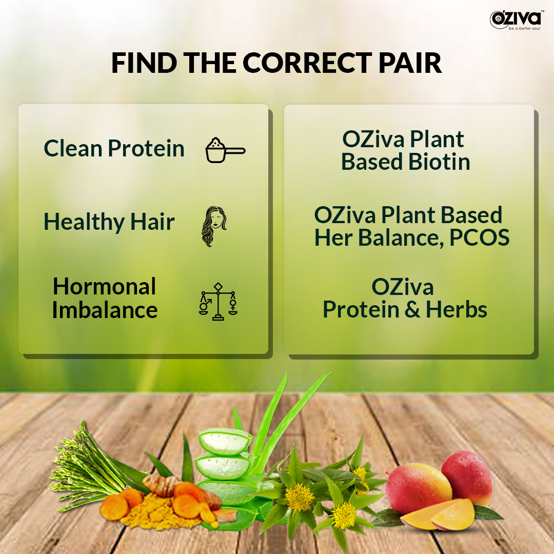 #ContestTime Can you match the correct pairs? Stand a chance to win a Gift Voucher worth Rs.1000/- for FREE😊 .. To win, ✔️Comment Down Your Answer ✔️Follow @ozivanutrition ✔️Tag 5 Friends The contest winner will be announced by 13th Aug, 2020 .. #Contest #Giveaway #oziva https://t.co/hzoDG4bqOn