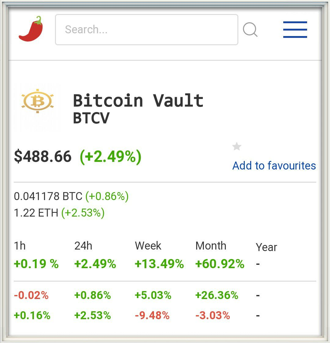 Altos rendimientos y en Dólares!!! #Bitcoinvault  #criptomoneda https://t.co/6EPe5vMUKH