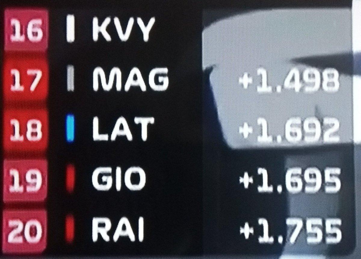 Termina la Q1 del Gran Premio del 70 aniversario de la Fórmula 1 y estos son los pilotos eliminados #F170  @omarketingf1 @HablandodeF1Mx @TavoMotta https://t.co/CDiXwYUAab