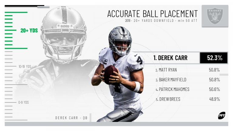 @cen_cali21 @brgridiron @derekcarrqb Please go troll somewhere else with your ignorant rant... https://t.co/DqnaXGRNVs