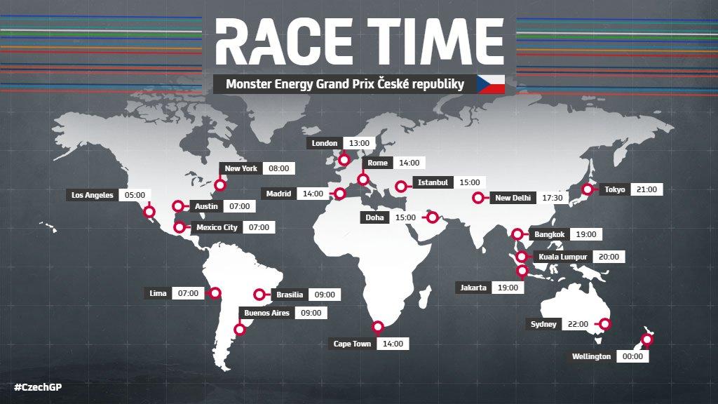 Czech MotoGP Global Timings
