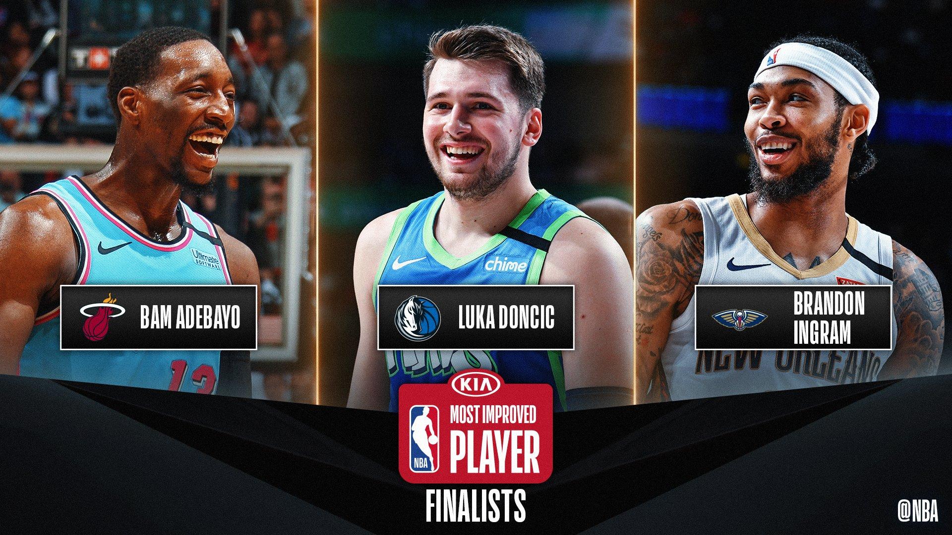 NBA. Scelti i tre finalisti per il premio di più migliorato dell'anno: Adebayo, Doncic e Ingram
