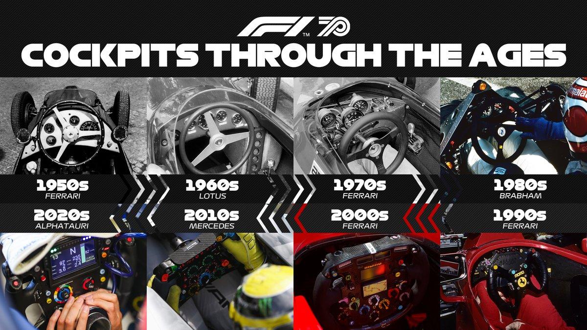 My favourite F1 era is ________  #F170 🇬🇧 https://t.co/vXXVXnD07F