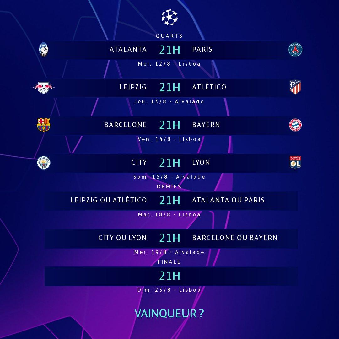 Quarts de finale de la Ligue des champions