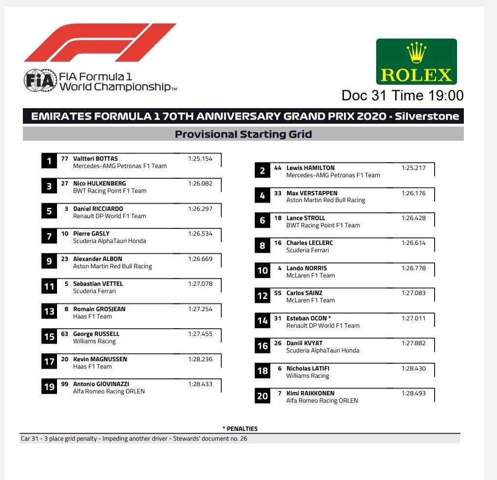 Esta es la parrilla de salida del Gran Premio del 70 aniversario de la Fórmula 1 ya con la penalización a @OconEsteban #F170 @omarketingf1 @TavoMotta @HablandodeF1Mx https://t.co/qA88wsoctJ