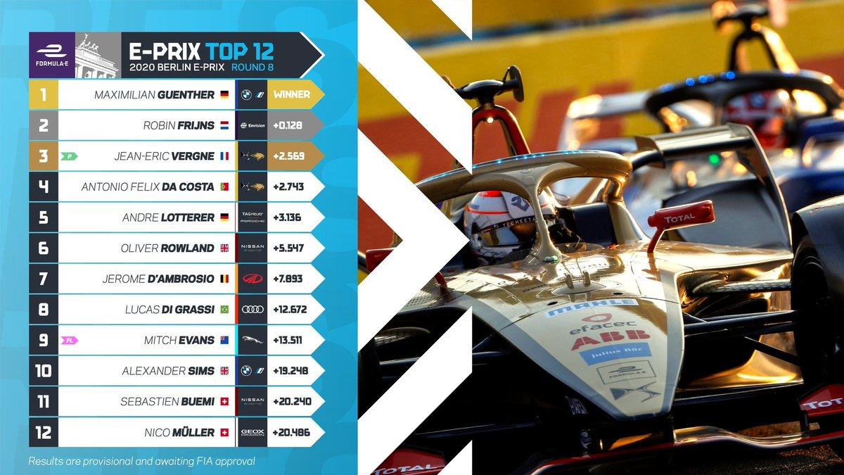 Maximilian Guenther et BMW s'imposent à domicile lors de la 3e course de Berlin. Robin Frinjs et Jean-Éric Vergne complètent le podium. #BerlinEPrix3 #FormulaE https://t.co/qOvc2KWADi