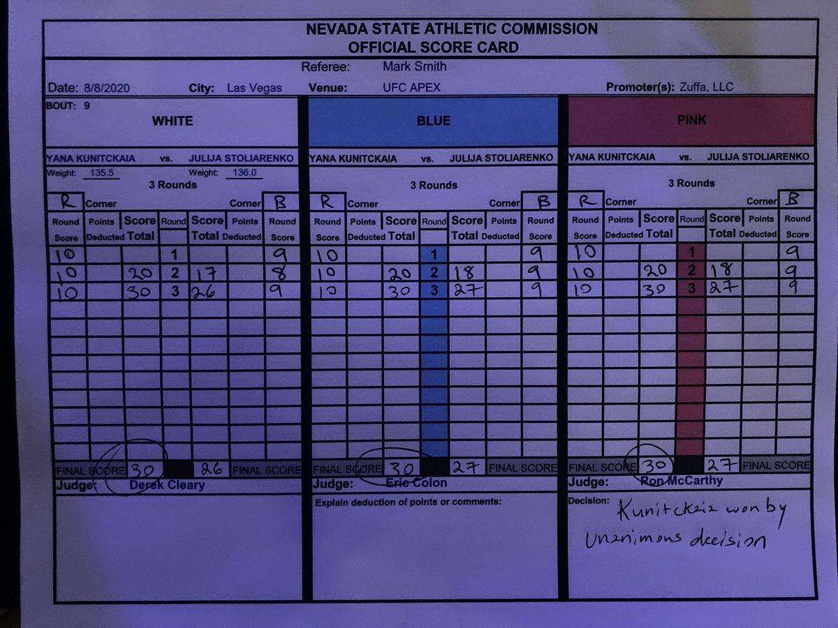 @YanaKunitskaya1 scorecard. #mma #ufc #ufconespn #ufcfightnight #UFCVegas6 #ufcresults https://t.co/YUd5CFwyO9