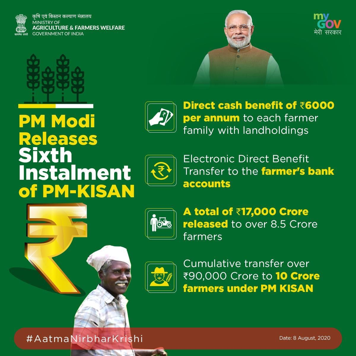 PM Modi releases sixth instalment of PM-Kisan.   #AatmaNirbharKrishi https://t.co/vdr6QGA9G0