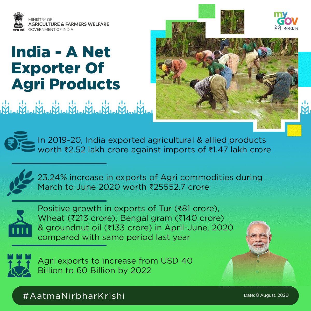 India - A net exporter of Agri-Products.   #AatmaNirbharKrishi https://t.co/nDsU9VQhxs