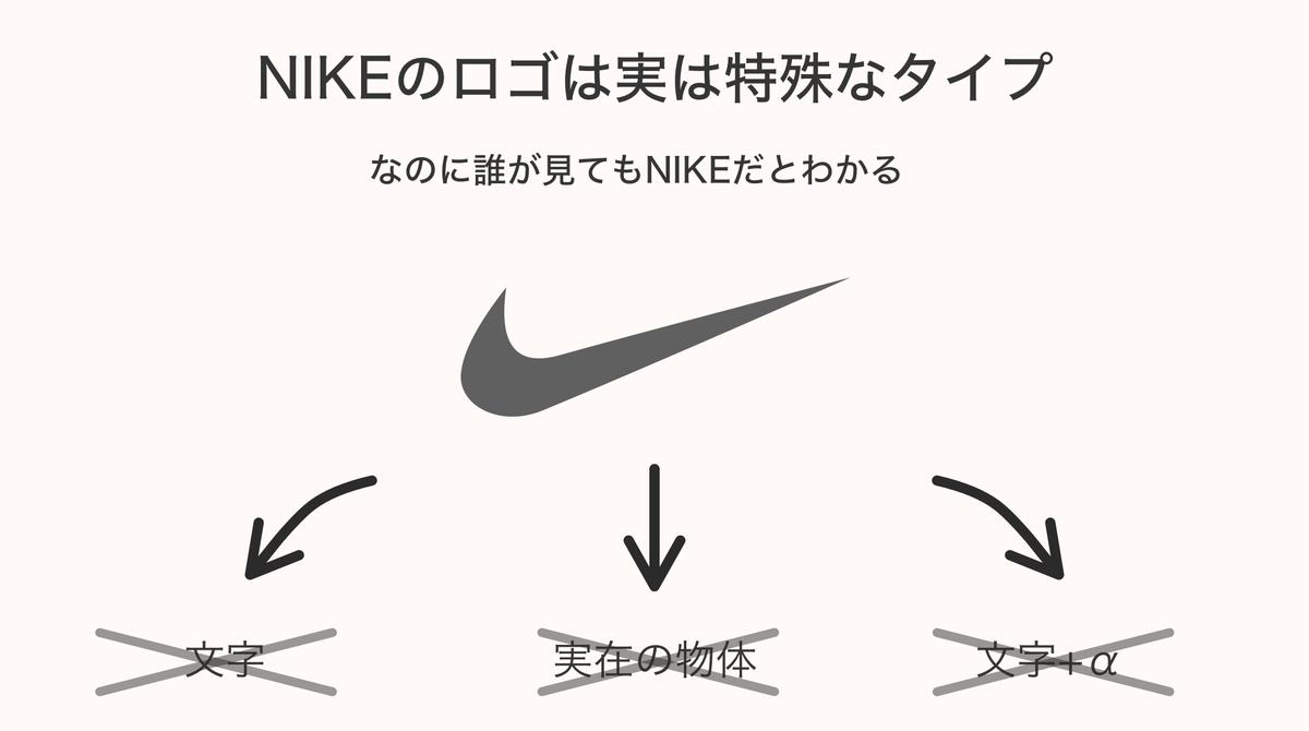 NIKEのロゴはデザイナーの憧れ?なぜ憧れなのかを検証した結果!