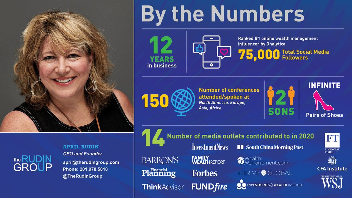 Get to know @TheRudinGroup #bythenumbers @bworden https://t.co/LG6pbGuTtv