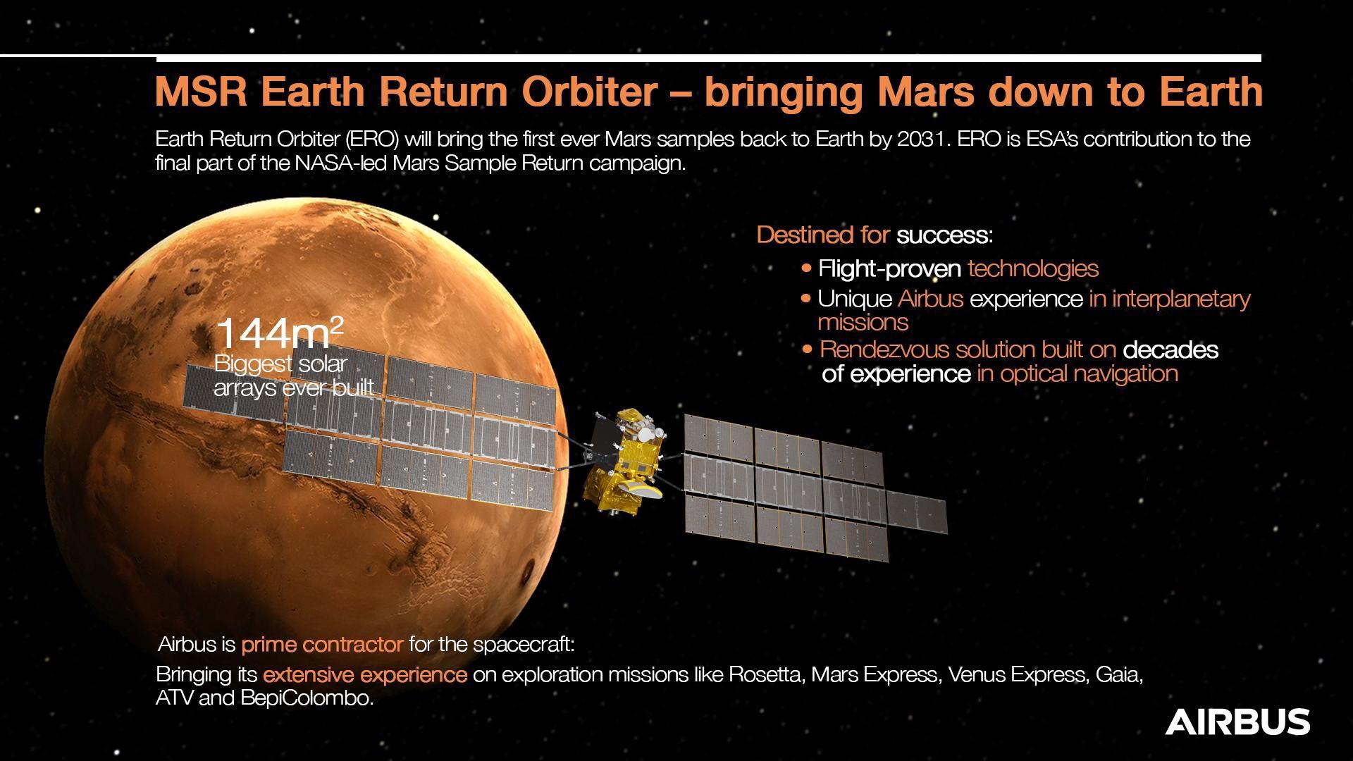 (NASA-ESA) Mars Sample Return - Retour des échantillons collectés par Perseverance (2028) - Page 3 EeC6pYCXgAAtO0N?format=jpg&name=large