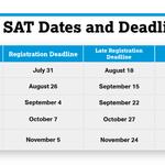 Image for the Tweet beginning: The August SAT regular registration