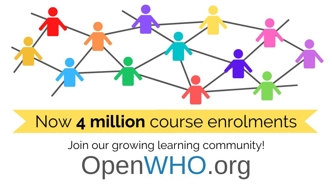 More than 4 million people have enrolled in @WHO online training courses through the https://t.co/aDo7E824zZ learning platform.  Currently, the platform offers 115 multilingual #COVID19 related courses, on 15 topics across 38 languages to support the global response. https://t.co/vKqKZyeZ7W