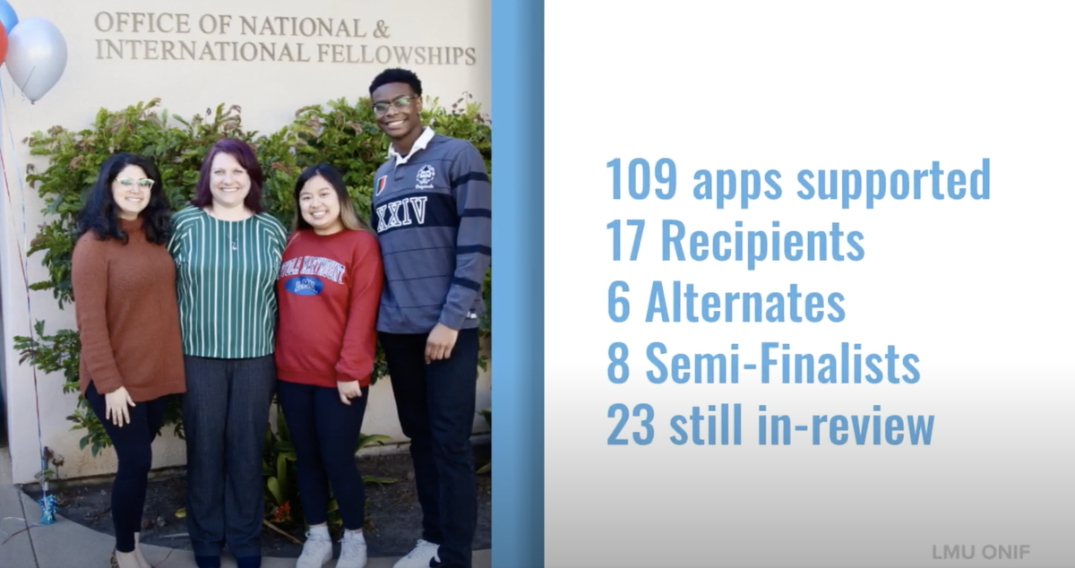 Every year, our Lion scholars propel #LMU to greater academic heights. We honor and recognize our 2019-20 fellowship candidates, supported by @LMU_ONIF: bit.ly/3eD6r7k