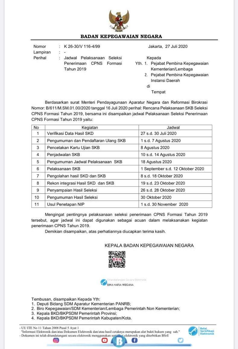 Jadwal dan Lokasi Tes SKB CPNS 2020