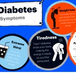 Image for the Tweet beginning: Signs of type 1 diabetes