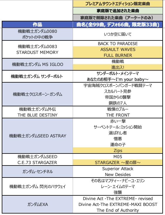 Bgm マキオン 【EXVSMBON】カスタムサウンドトラックの設定の仕方メモ【マキブON】