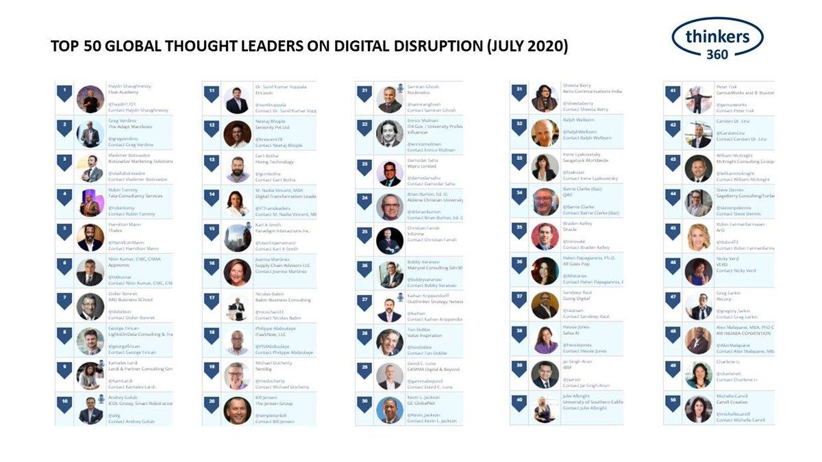 Top 10 Global Thought Leaders & Influencers on Digital Disruption https://t.co/waNEBh6IfJ via @didiebon on @Thinkers360 #DigitalTransformation #DigitalDisruption #BusinessStrategy https://t.co/nWwr6HCenr